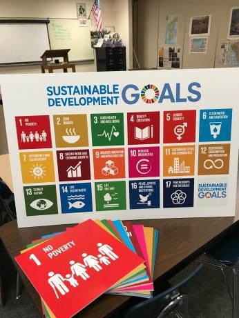 SDGs Board